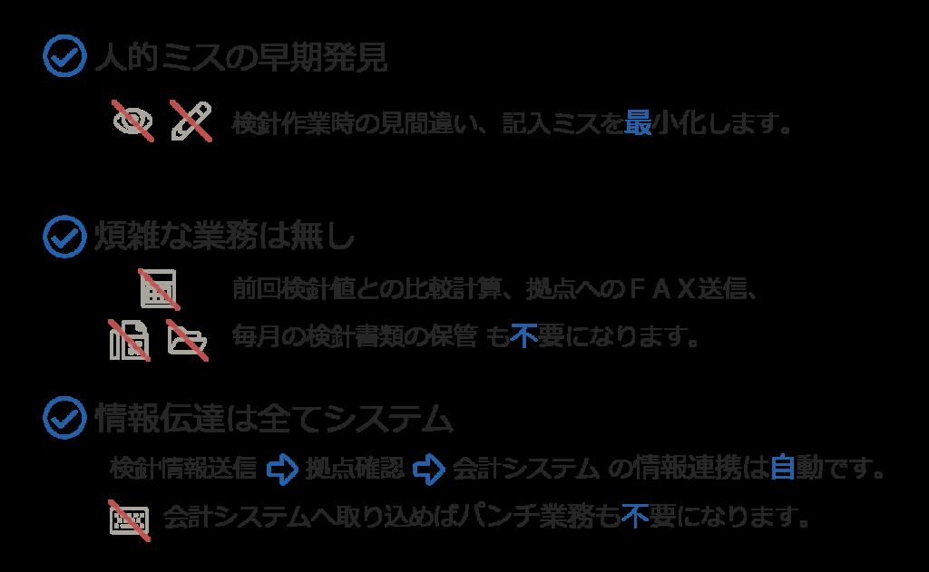 検針アプリの特徴
